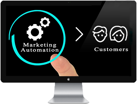 100% Marketing Automation