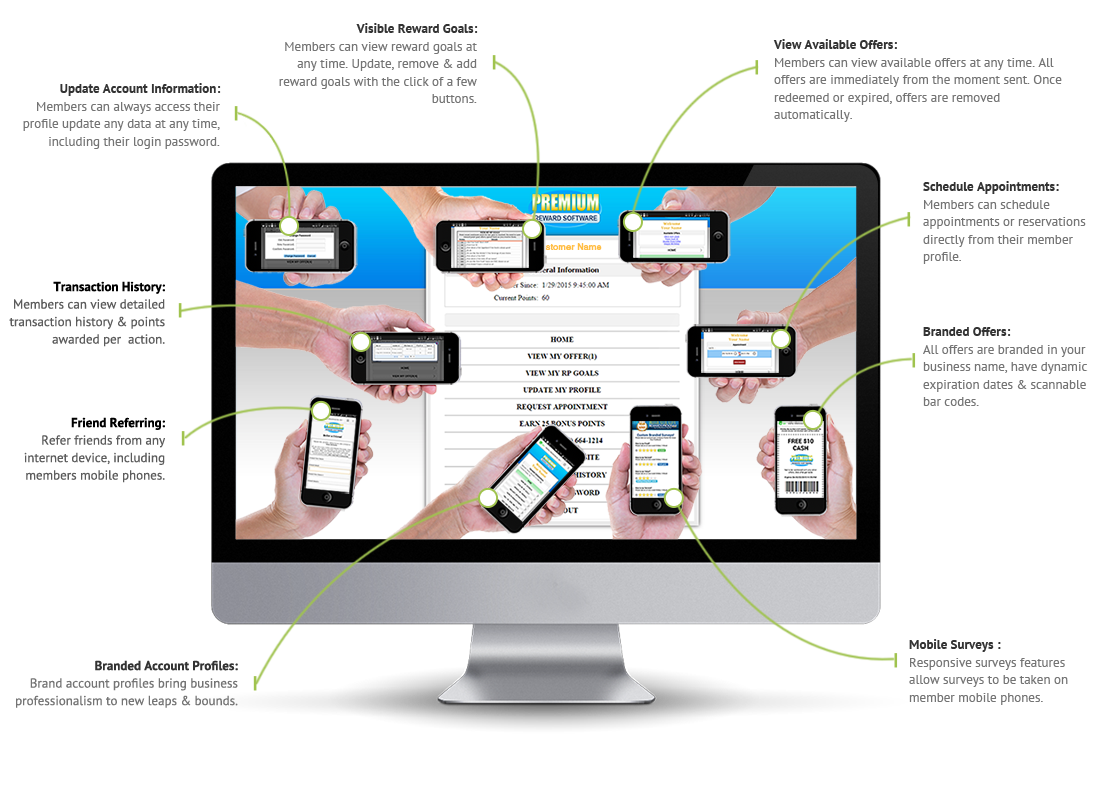 Powerful Mobile & Web Friendly Profiles